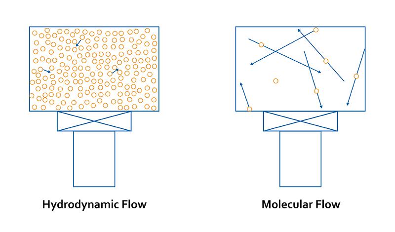 hydro molecule diagram