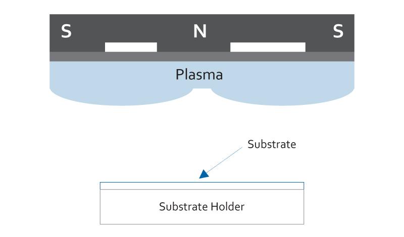 planar cathode